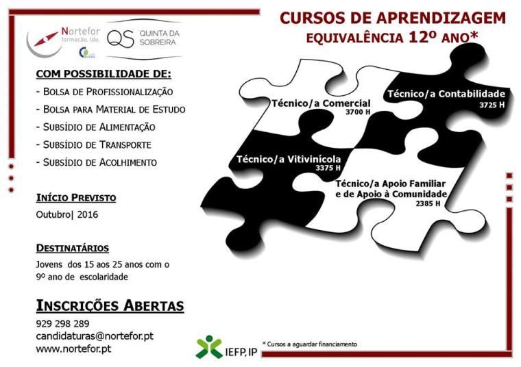 Cursos de aprendizagem com equivalência ao 12º ano em Pedroso – Vila Nova de Gaia